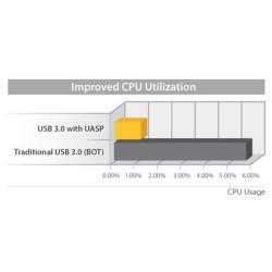 startech-com-cavo-di-estensione-alimentazione-lp4-molex-da-3-1.jpg