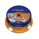 Dvd+ Recordable
